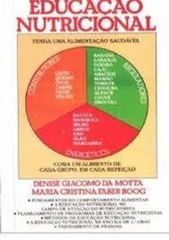 Educação Nutricional Denise Giacomo Da