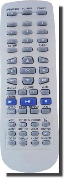 Controle Remoto P/ Home Theater Hts 570 / Hts870 Gradiente