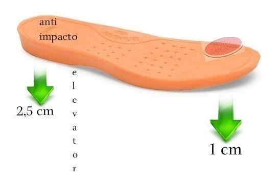 Palmilha Em Gel P.u. Anatômica Anti Impacto Conforto P/ Pés