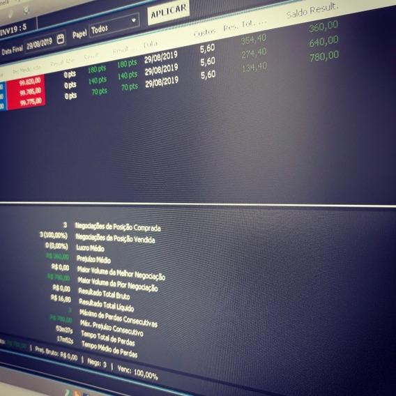 Aulas Particulares Para Traders Míni Índice Smart Scalper