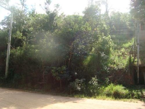 Imagem 1 de 2 de Terreno Residencial À Venda Em Itatiba. - Te2577