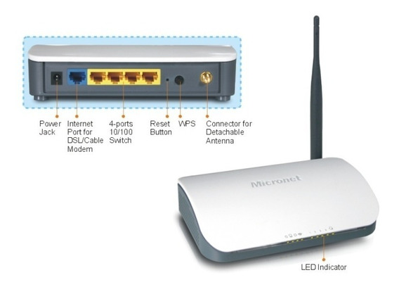 Router Micronet Sp916nl Wireless