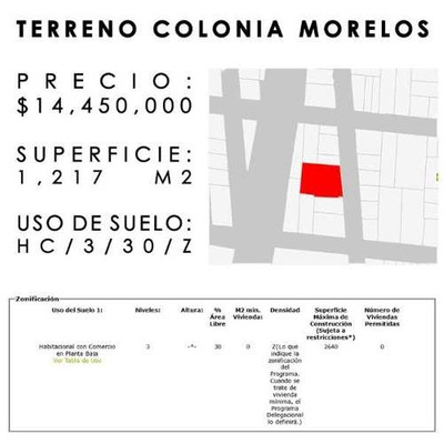 Morelos, Terreno Comercial, Venta, Venustiano Carranza, Cdmx. ***