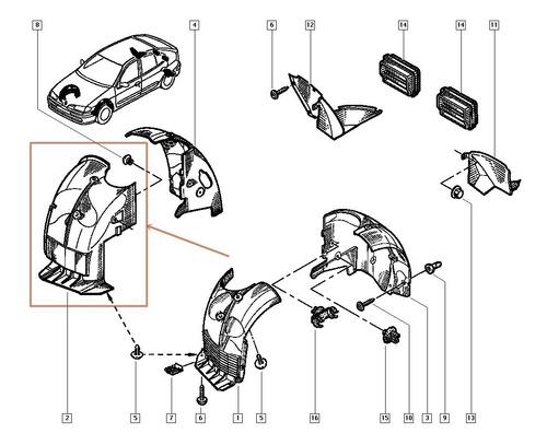 Pasaruedas Delantero Der Renault Megane 1 Y Coupe Orig