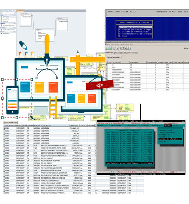 Mixnet Y Sistemas Administrativos Contables
