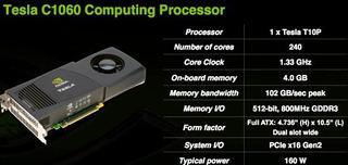 Nvidia Tesla C1060 Tarjeta Grafica 4gb Dual Sli