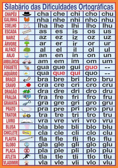 Kit 5 Painéis Alfabetização Para Escola Banner Sílabas
