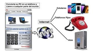 Números Virtuales Fijos Internacionales De Voiceline (did)