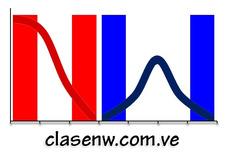 Clases Estadistica Matemática Asesoría Tesis Spss Excel