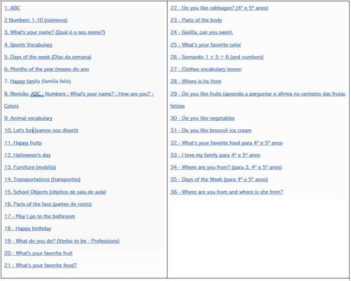 Imagem 1 de 3 de Apostila De Inglês Com Recursos, E Exercícios Para Imprimier