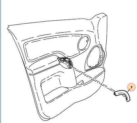 Embellecedor Tapa No Manija Interna Lado Derecho Citroën C3