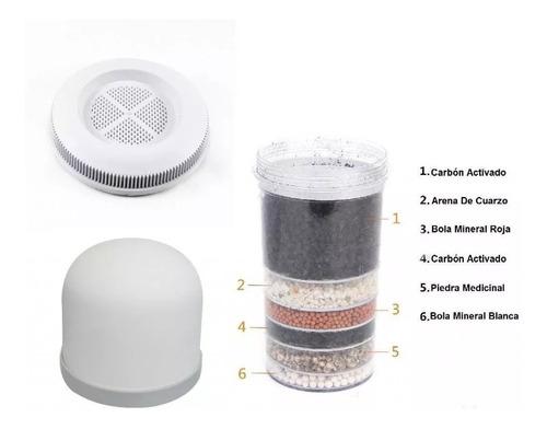 Combo Repuestos Filtro Purificador 14 Litros Piedra Cerámica