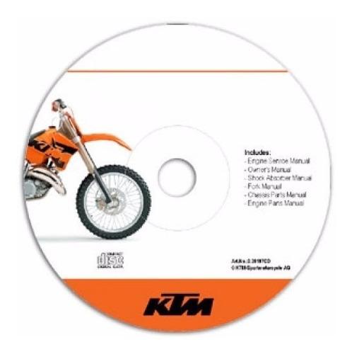 Diagramas Motocicletas Ktm