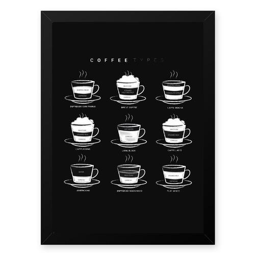 Quadro Graos Cafe Types 23x33 Cm