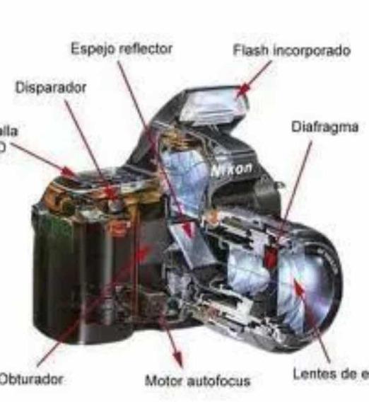 Malha Canon 24-70