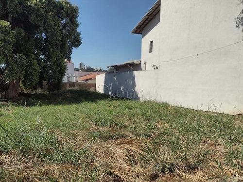 Imagem 1 de 3 de Terreno À Venda Em Jardim Bom Retiro - Te029348