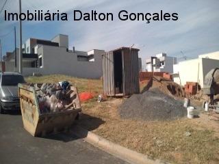 Terreno Em Condomínio Em Indaiatuba