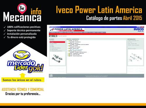 Iveco Power Latin America Epc [04.2016]