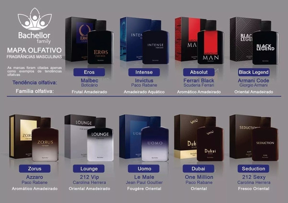Perfume Masc Uomo, Bachellor. ( Le Male, Jean Paul Gou)