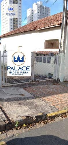 Imagem 1 de 14 de Casa Com 2 Dormitórios Para Alugar, 37 M² Por R$ 700,00/mês - Vila Monteiro - Piracicaba/sp - Ca0981