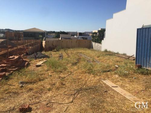 Imagem 1 de 5 de Terreno Em Condomínio Para Venda Em Presidente Prudente, Residencial Jatobá - Tcv22570_2-1180870
