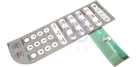 Membrana Microondas Electrolux Mef41 Flat Azul Mef41y