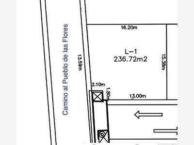 Terreno Comercial En Renta A 3 Minutos De Plaza Shangri-la, Sam´s Club, Walmart, Cinépolis