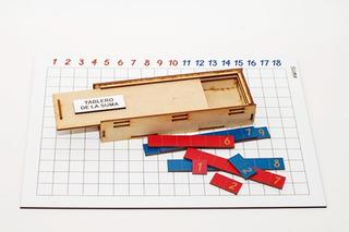 Tablero De La Suma Metodo Montessori Matematica Educativo