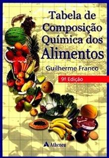 Tabla De Composicion Quimica De Alimentos Chilenos Libros