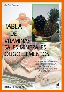 Tabla De Vitaminas Sales Y Oligoelementos, Dorosz, Hispano