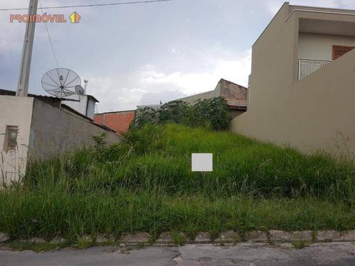 Terreno, Bairro São Camilo - Itu Sp - Te0421