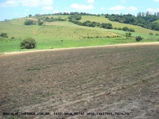 Terreno Para Venda Em Sorocaba, Caguaçu - 797