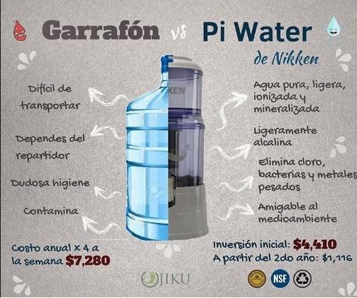 Filtro Purificador De Agua Alkalina Niken