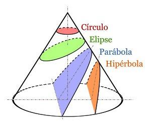 Clases Particulares Matemática Y Física