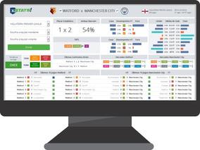 Noplacar Stats! Pré-análise Para Apostas Em Futebol.