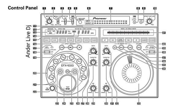 Efx 1000 Processador