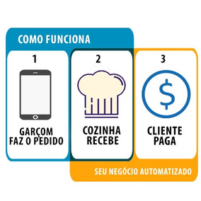 Software Para Gestão De Bares,lanchonete Com Mobile