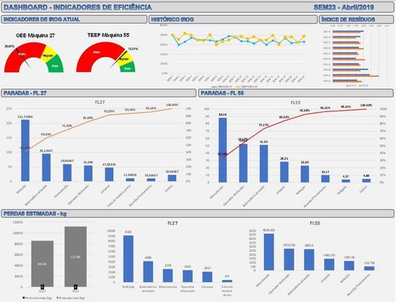 Planilhas Em Excel - Desenvolvimento E Soluções
