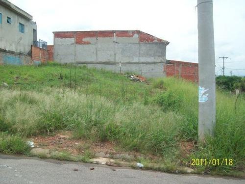 Terreno Residencial À Venda, Jardim Estância Bom Viver, Itu - Te0017. - Te0017