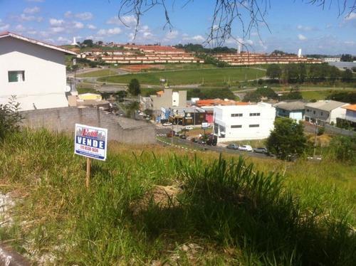 Terreno Para Venda Em Itatiba, Loteamento Residencial Central Park I - J151_2-716392