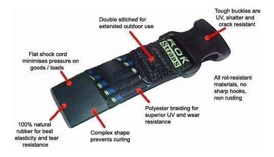 Zunchos Tensor Sujetador Rok Straps Linga Moto Surf Barco