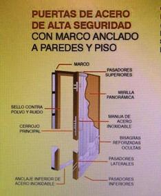 Puertas De Alta Seguridad En Acero