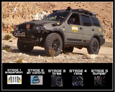 Nissan Expedition Edition Upgraded Unica En Sudamerica