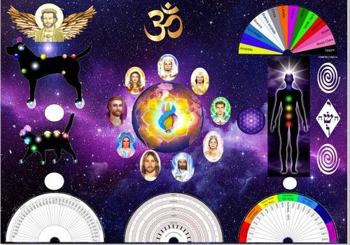 Imagem 1 de 5 de Chakraterapia (harmonização De Chakras) E Radiestesia