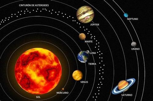 Imagem 1 de 7 de Aulas Particulares De Astronomia