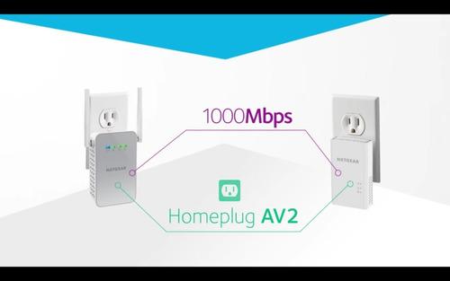 Repetidor Extensor Señal Netgear Larga Distancia Wifi 1 Gb/s