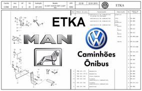 Catálogo De Peças Etka Man Volks 2013 - 2014 - 2015