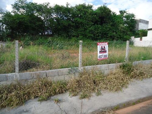 Imagem 1 de 2 de Terreno Plano No Bairro Do Horto Santo Antonio, Bem Localizado. - 94977 - 4492183