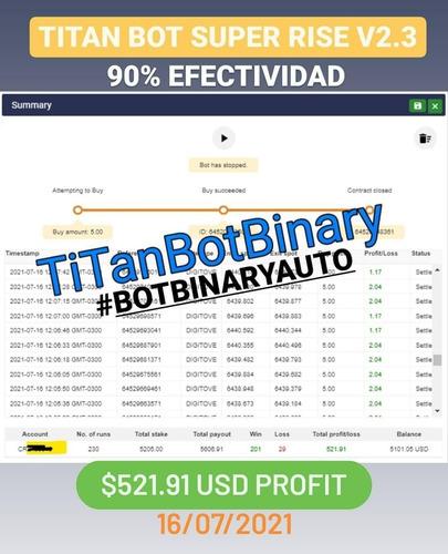 Titan Bot Super Rise V2.3 90% Efetividade - Bot Binary Auto