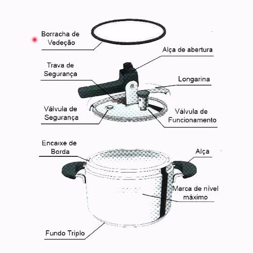 Imagem 1 de 1 de Borracha Vedação Panela Pressão Inox Barazzoni 5/7l